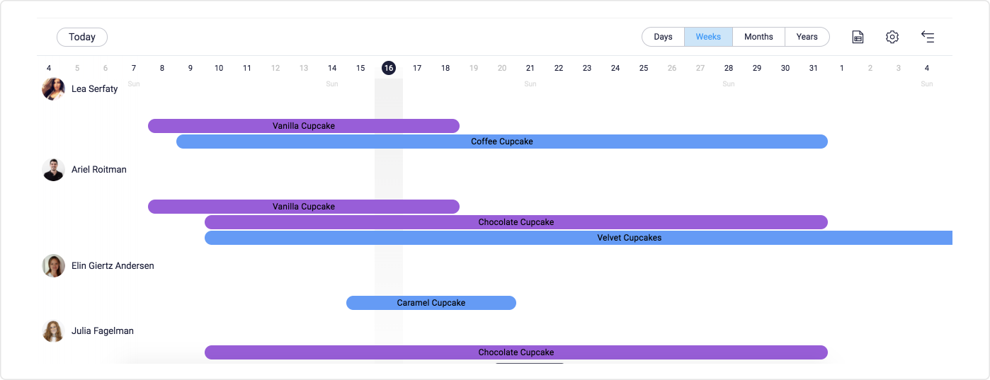 Takenplanning in project management tools
