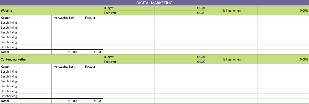 Marketingbudget in Excel